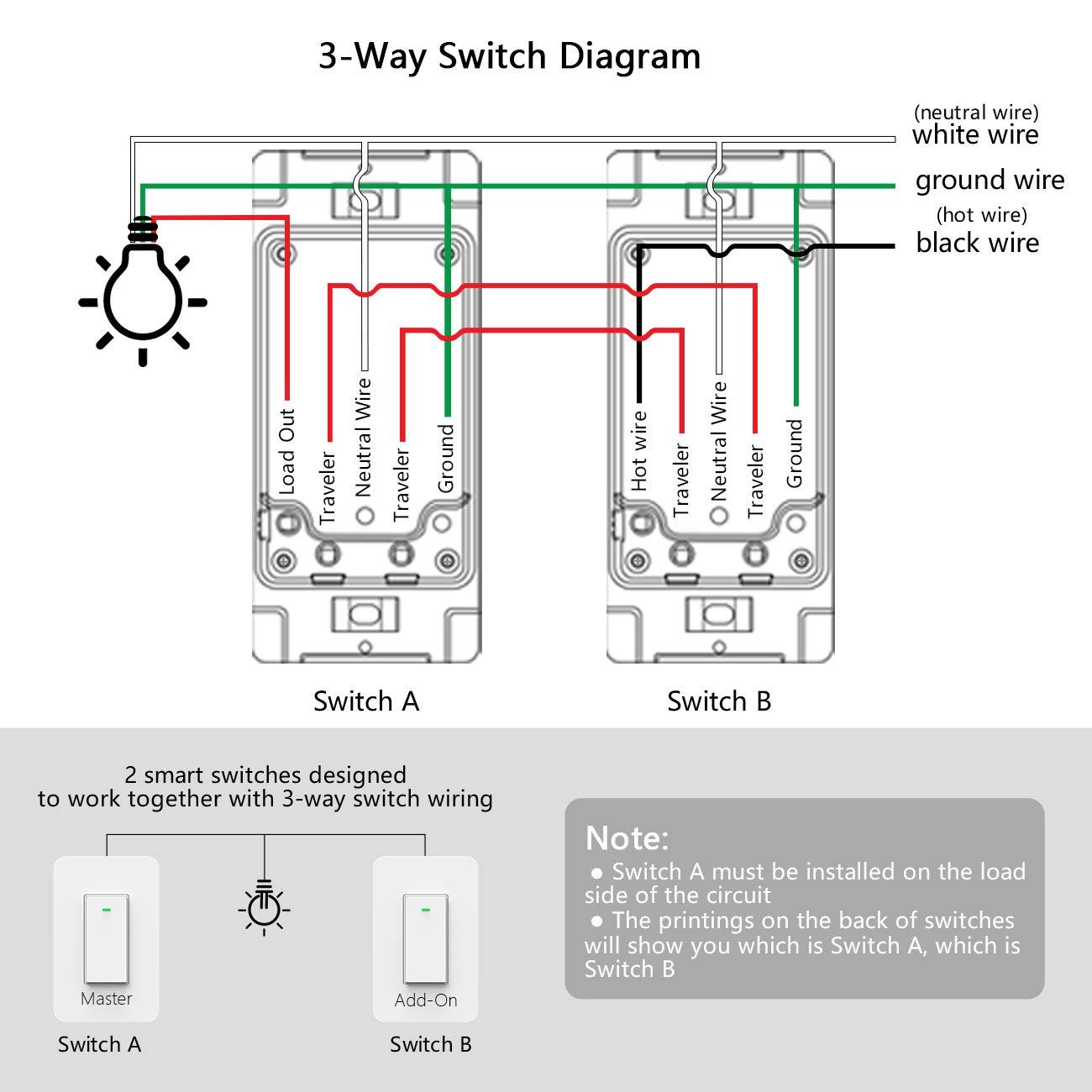 Smart 3 Way Switch Wireless 3-Way Wifi Light Switch Work with Alexa on