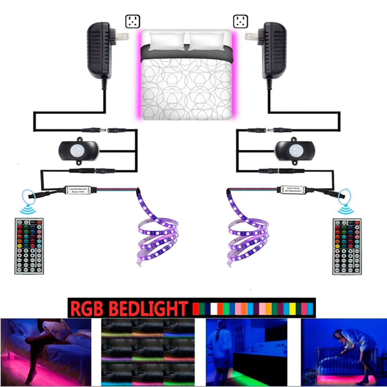 LEHOU Under Bed Light Motion Activated Illumination RGB Color Include Warm Color Automatic Staircase Lighting LED Strip Sensor Night Light Bathroom,Wardrobe,Kitchen - 1.5m/4.9ft x 2 by LEHOU (Image #2)