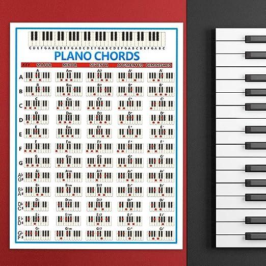 Letway -11 Cartel de Tabla de acordes de Piano, Cartel Educativo ...