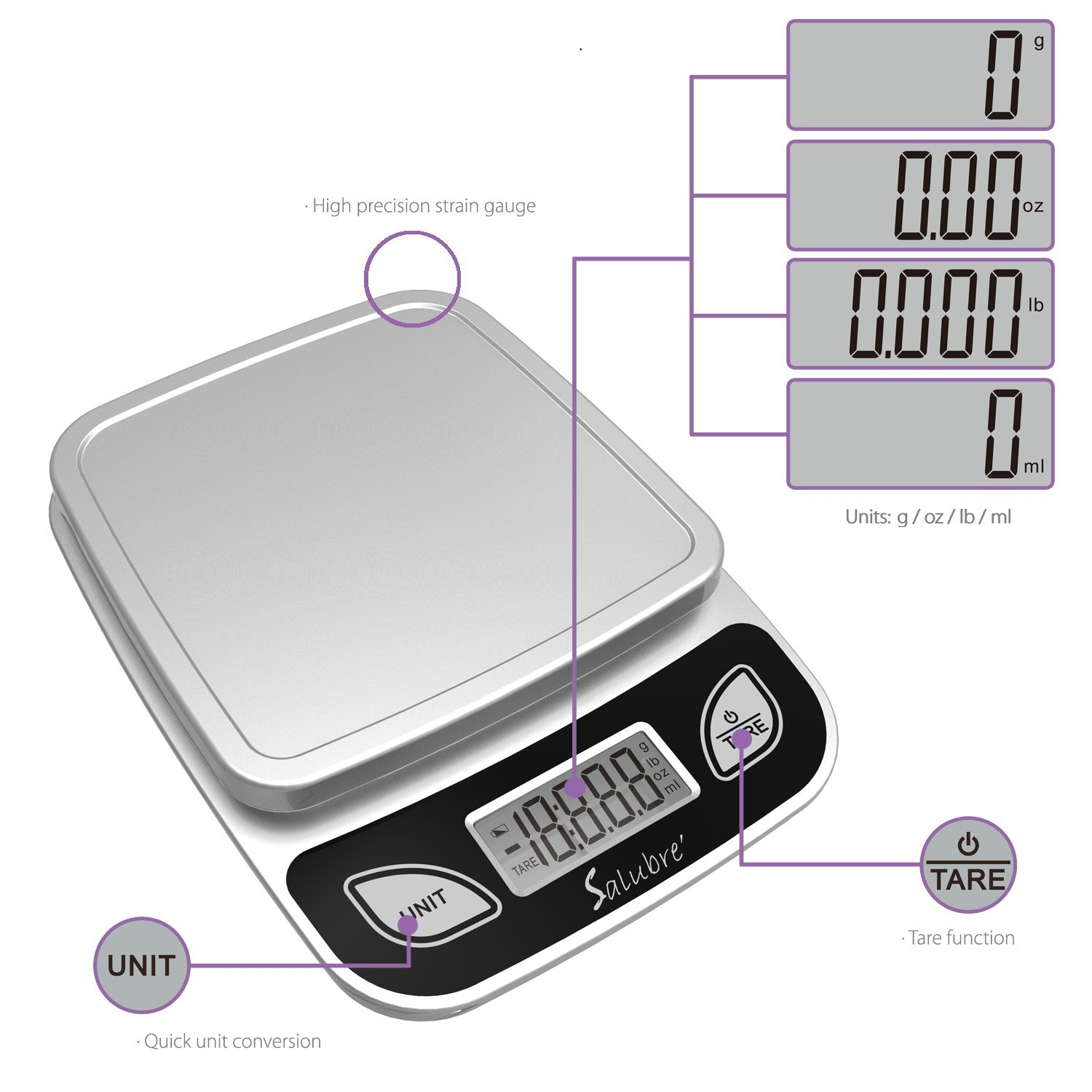 Digital Food Scale / Kitchen Scale / Postal Scale – Weigh in Pounds, Ounces, Grams - Precise Weight Scale 1g (0.04oz) to 11 lbs - Batteries Included by REM Concepts (Image #4)