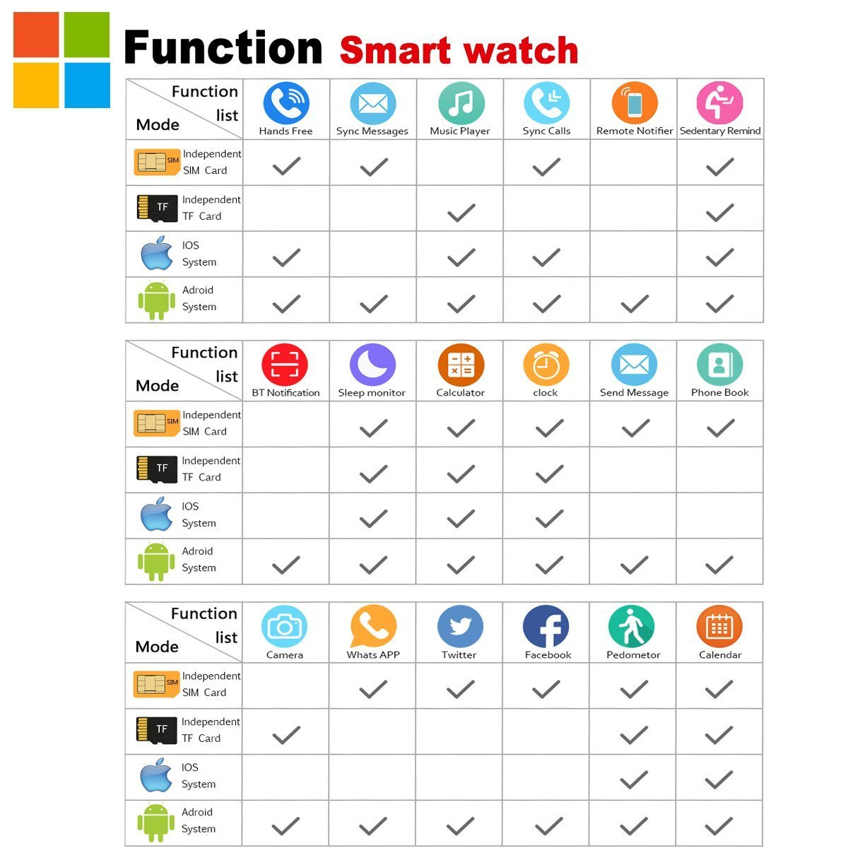 COSROLE Bluetooth Smart Watch, A1 Touch Screen Smart Wrist Watch with 8GB SD Card & Two Batteries & Screen Protector for Samsung Xiaomi Huawei Sony HTC LG Android Smartphones - Pink by COSROLE (Image #6)