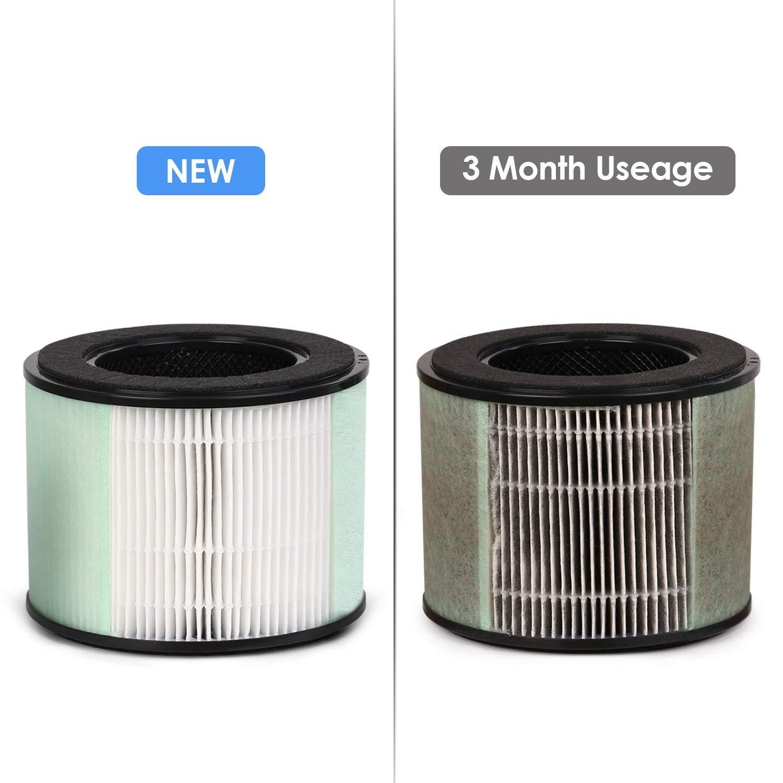 Filtro Polvere Particelle Polline Batteri Odore Purificatore dAria Casa Ultra Silent 24-48dB CADR 90-110m/³//h 99,97/% Filtrazione 3 Punti Prefiltro//Filtro HEPA//Carbone Attivo LED Lampada Ambience