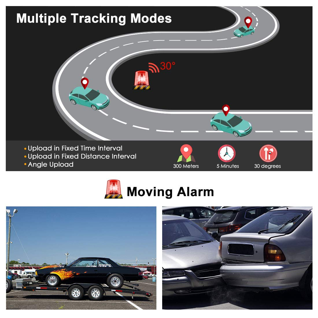 GPS Tracker MiCODUS Car Tracker Multi-Functional Realtime Positioning Locator Vehicle Tracking Device GPS Tracker Car ACC Detection Remote Cut Off Power