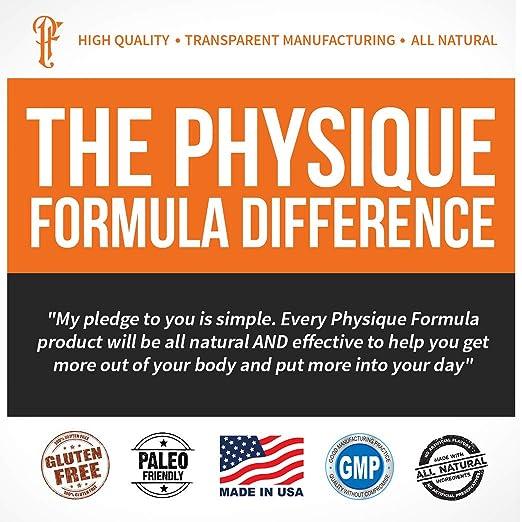 The Physique Formula