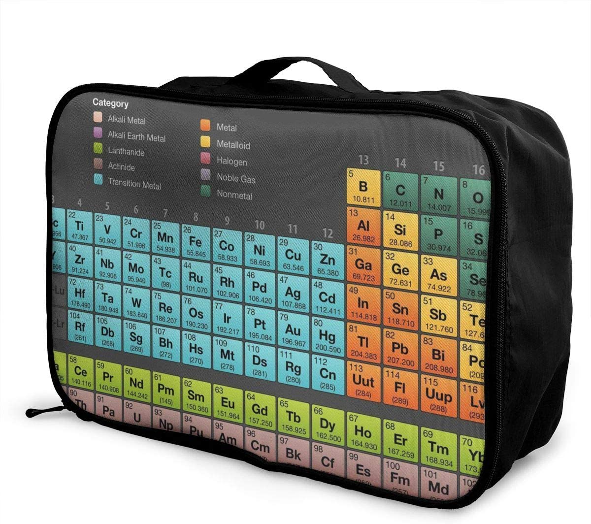 XTYND556 Periodic Table of Ele Ments Fitness Bag for Travel Enthusiasts Fitness