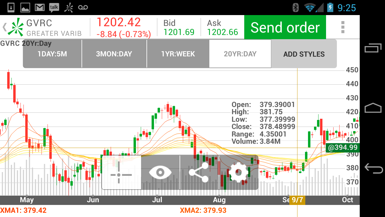 thinkorswim Mobile - Import It All