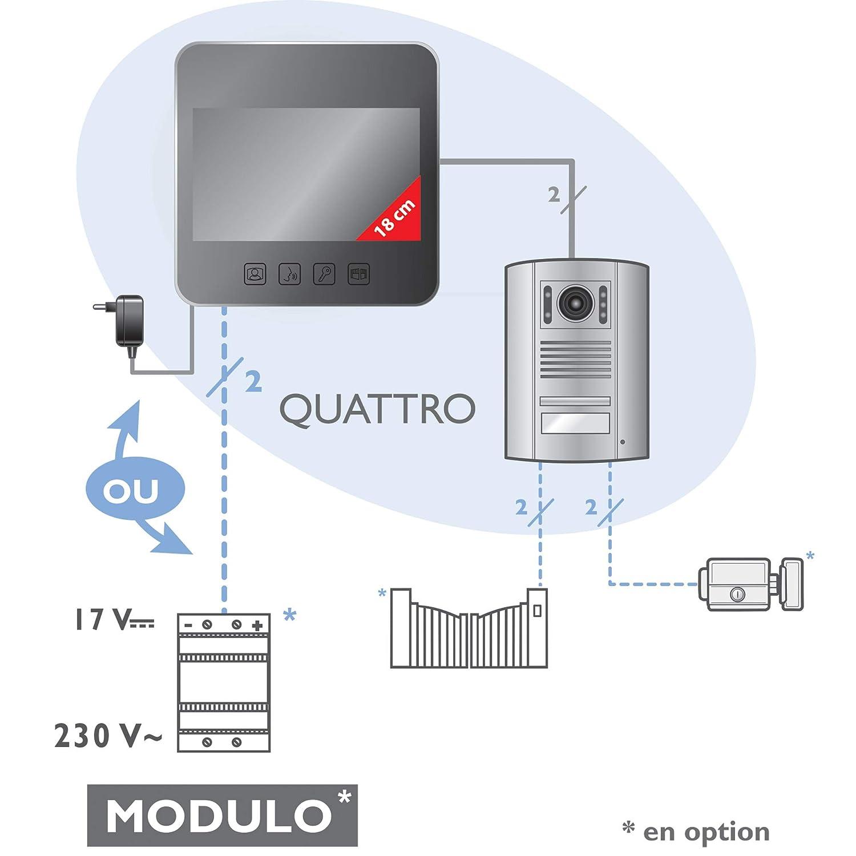 Transformateur modulaire Modulo pour Visiophone 17 V pour tableau /électrique Extel