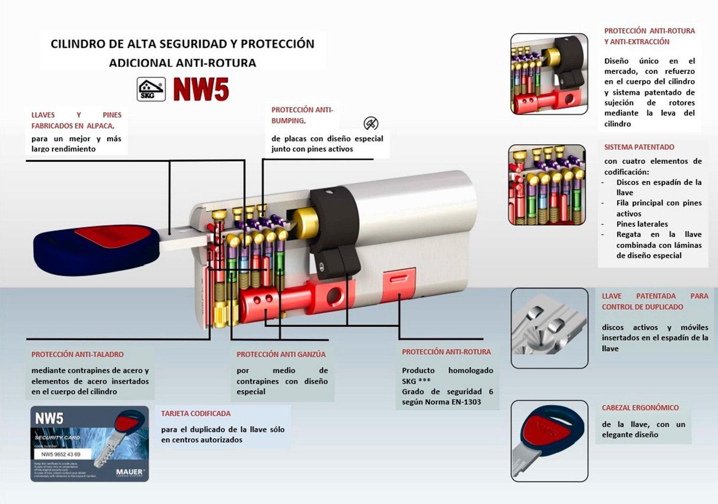 Bombin de seguridad MAUER NW5 31x31 color NIQUEL, reforzado, antirotura, antibumping, antitaladro, leva antiextracción, cerradura para puerta, ...