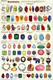 Laminated Introduction to Gemstones Educational Science Chart Poster Laminated Poster 24 x 36in
