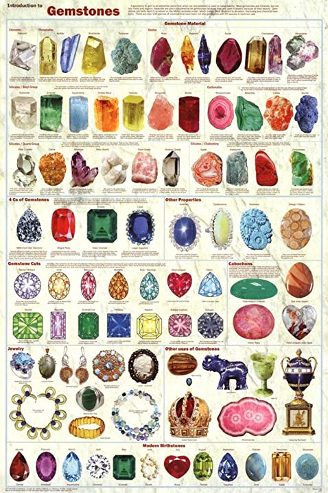 gem stones chart: Amazon com laminated introduction to gemstones educational