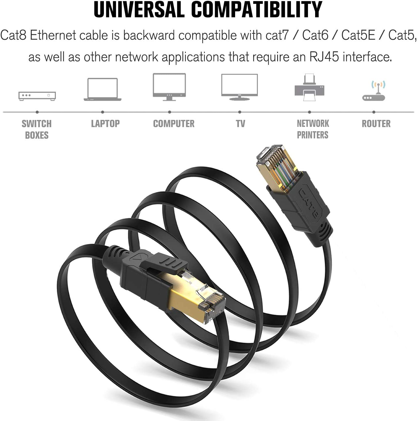 Modem Gaming Outdoor Upgraded 26AWG, 40Gbps, 2000Mhz Cat8 SFTP Flat Internet Cable Black High Speed LAN Network Patch RJ45 Cable for Router CableGeeker Cat 8 Ethernet Cable 25ft Shielded