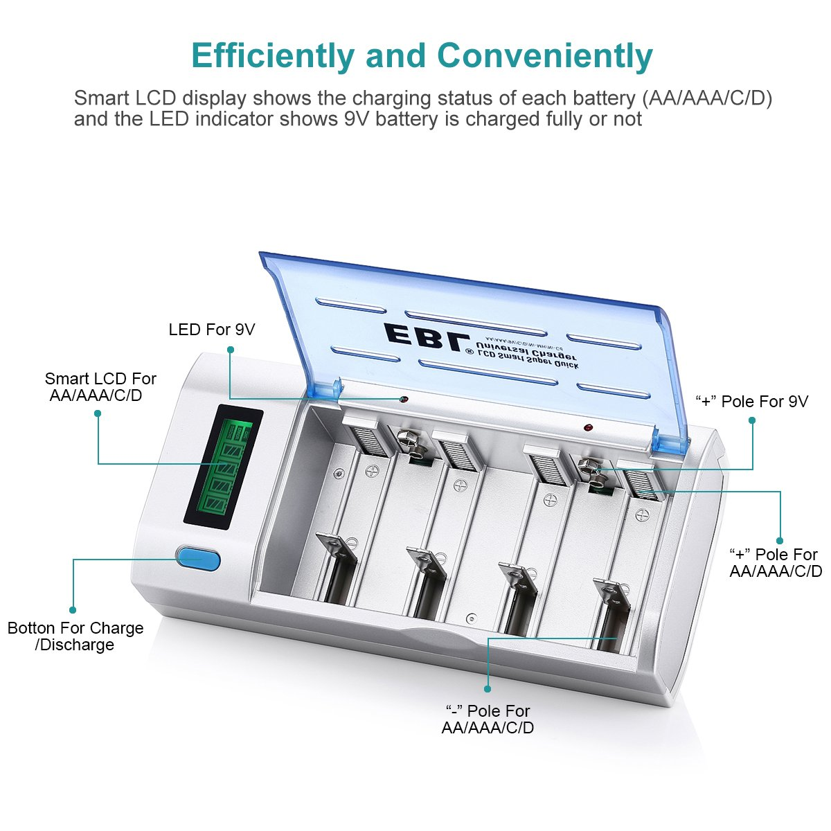 Amazon.com: EBL 906 Smart Charger for AA AAA C D 9V Rechargeable Batteries  with 4 Pieces 5000mAh C Rechargeable Batteries: Home Audio & Theater