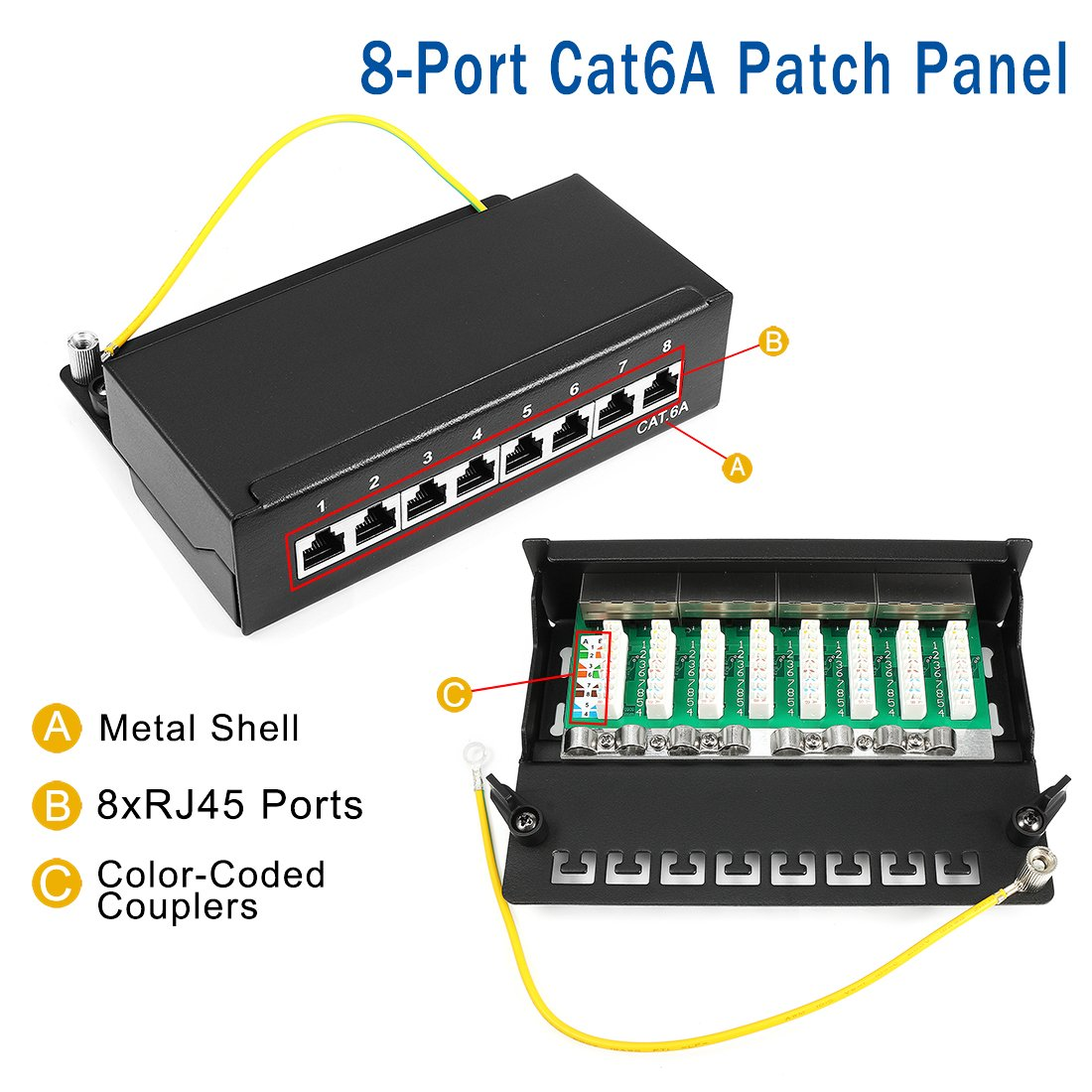 Network Patch Panel Diagram