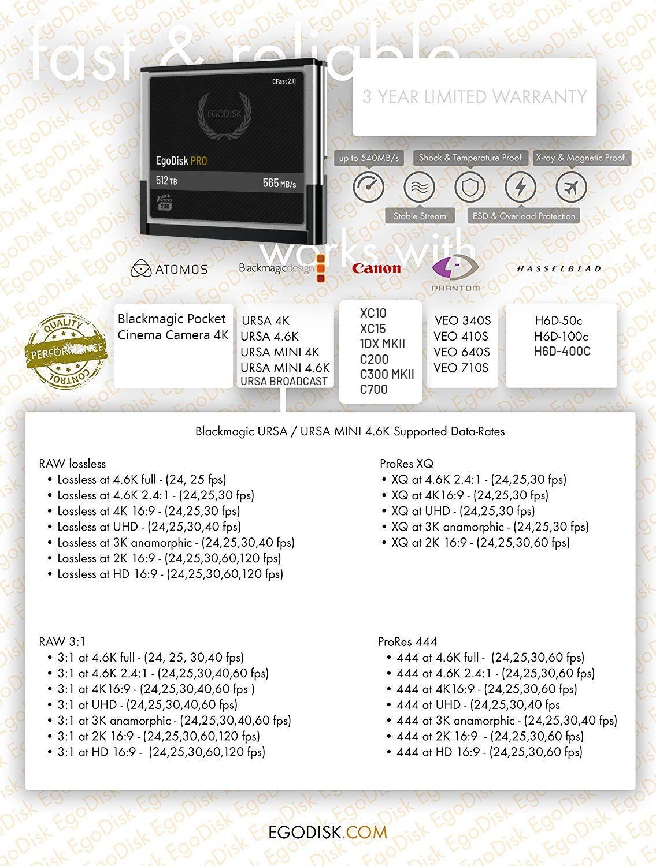 EgoDisk PRO 256GB CFast 2 0 Card - (BLACKMAGIC DESIGN URSA MINI 4K • 4 6K |  CANON • XC10 • XC15 • 1DX MARK II • C200 | HASSELBLAD H6D-50C