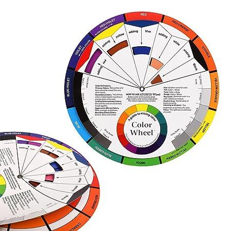Large Colour Wheel Paint Mixing Guide Artist Chart 235cm Amazon