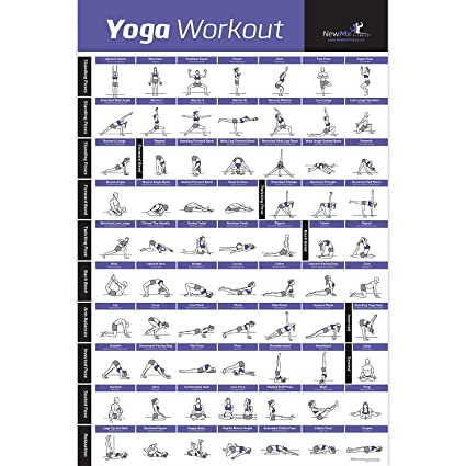Fitness Yoga Workout Exercise - Strength Training Chart