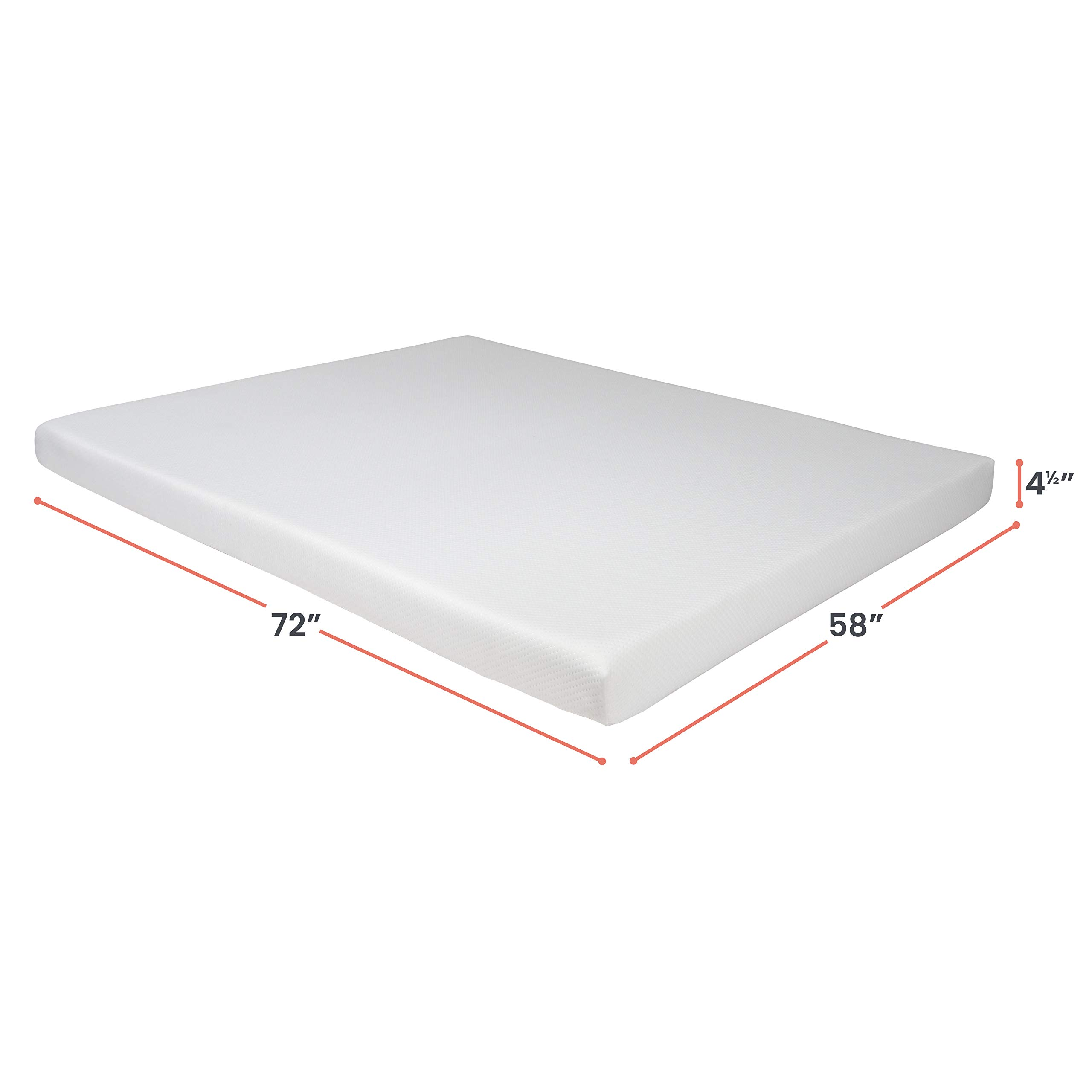 - Milliard 4.5 Inch Memory Foam Replacement Mattress For Queen Size