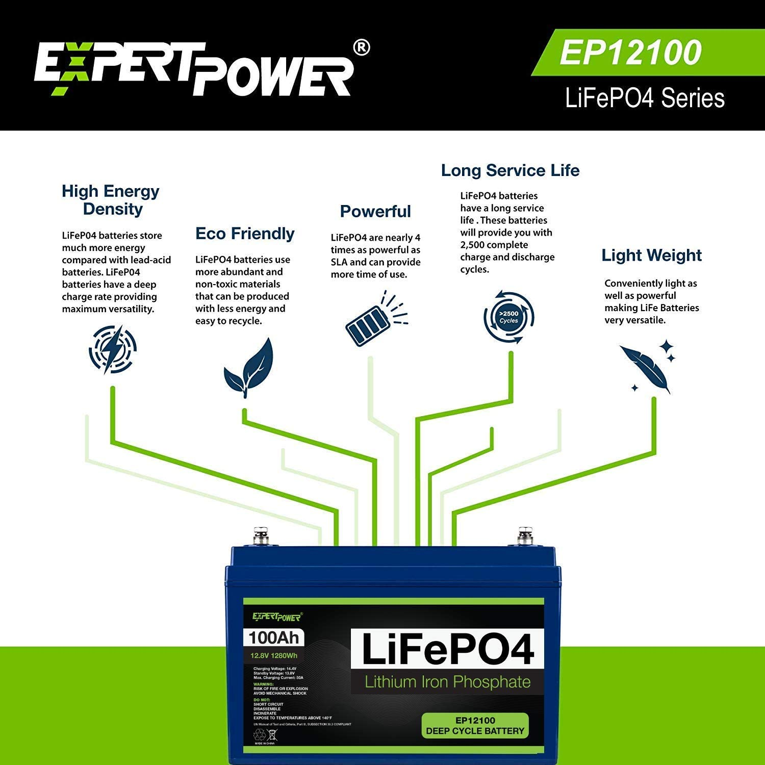 ExpertPower 12V 10Ah Lithium LiFePO4 Deep Cycle Rechargeable Battery Built-in BMS 2500-7000 Life Cycles /& 10-Year lifetime