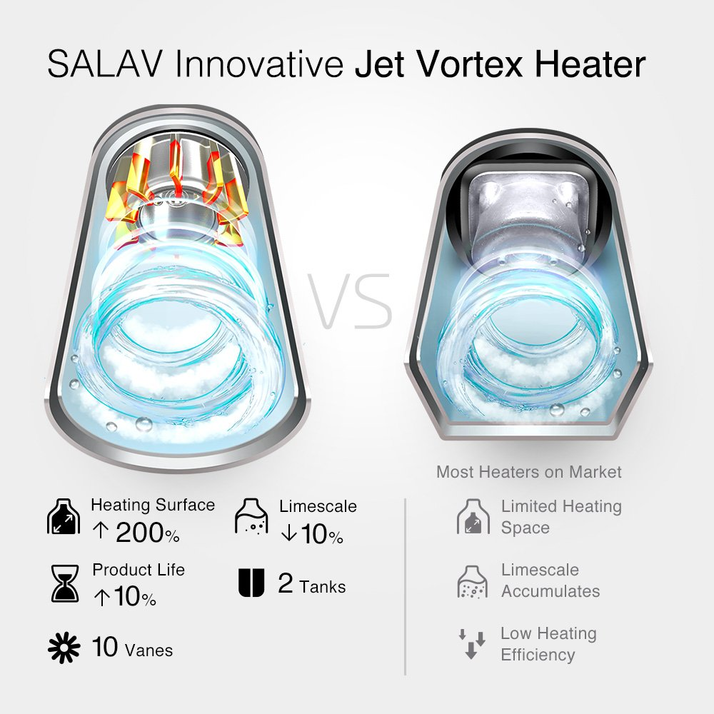 SALAV Clothes Steamer with 360 Degree Swivel Hanger, High Efficiency Metal Steam Panel, 4 Steam Settings, Free Limescale Removers, 1.5L Big Water Tank 1500W GS24-BJ Upgraded Eddition by SALAV (Image #5)