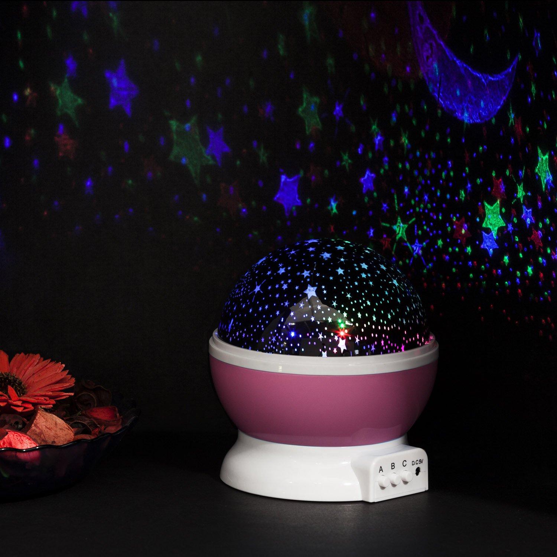 Sternenhimmel-Projektor