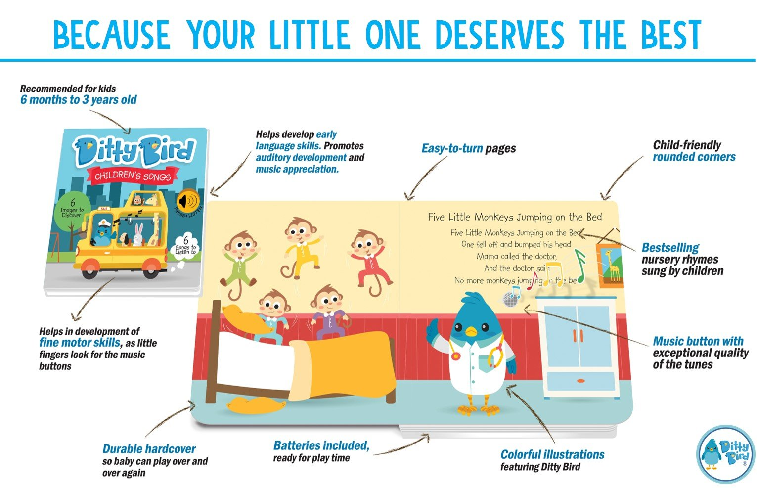 Our Best Interactive Children's Songs Book for Babies. Musical Toddler Book. Sound Books for one Year Old. Educational Toys for 1 Year Old boy Gifts. Gift for 1 Year Old Girl. Awards Winner! Blue by DITTY BIRD (Image #4)