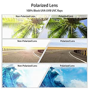 TAC polarized lens