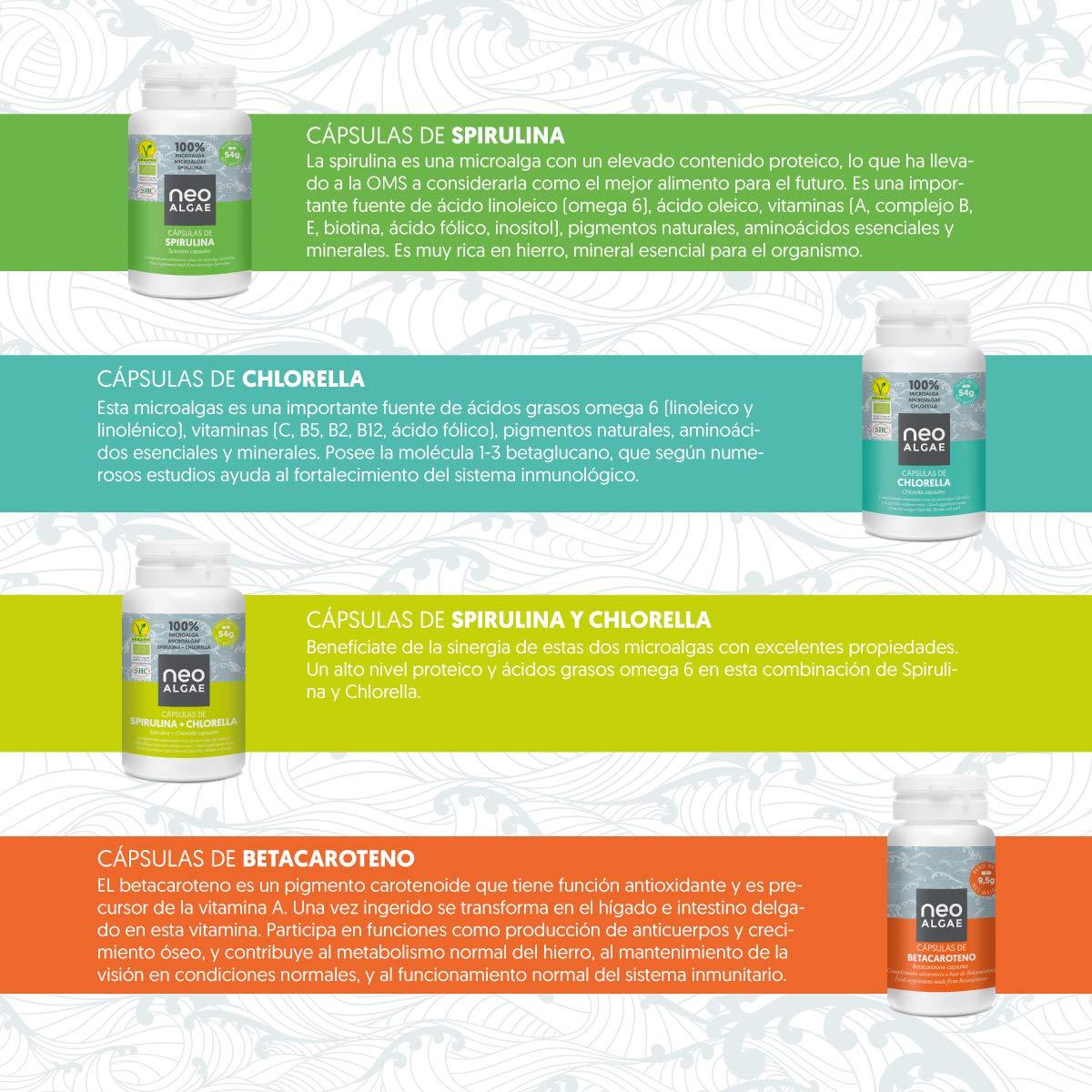 Astaxantina en Cápsulas (5 mg) con Spirulina | Producción 100% Orgánica y Natural | Potente Complejo Antioxidante | 350 mg por Cápsula | 30 Cápsulas por ...