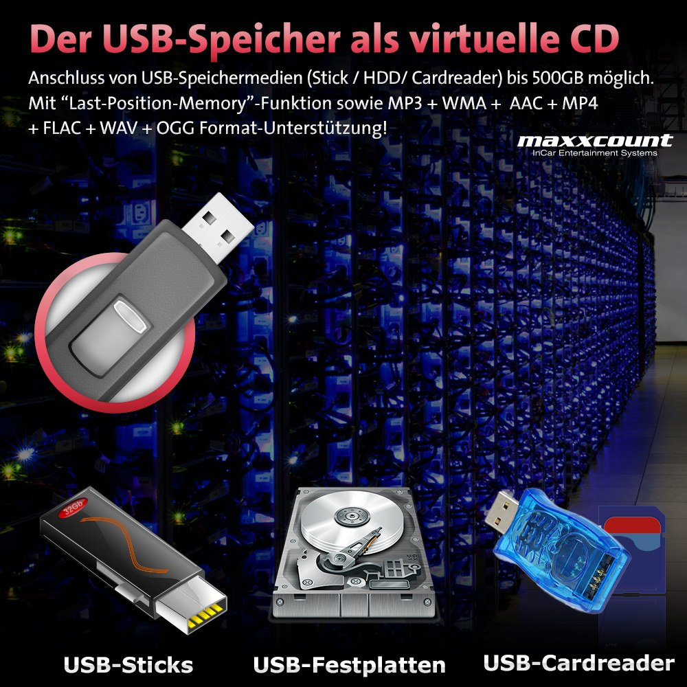 GROM Audio USB3 (TOYLU3) Android + iPod + iPhone + USB