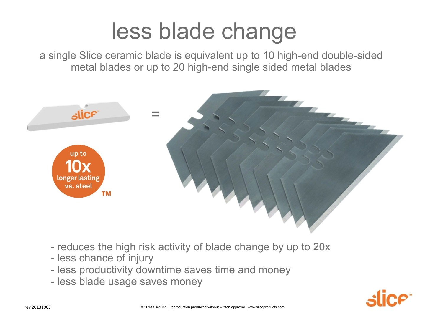 Slice 10503 Ceramic Box Cutter, Retractable, Finger Friendly Blade, Safety Knife, Stays Sharp up to 11x Longer Than Steel Blades, 6 Pack by Slice (Image #3)