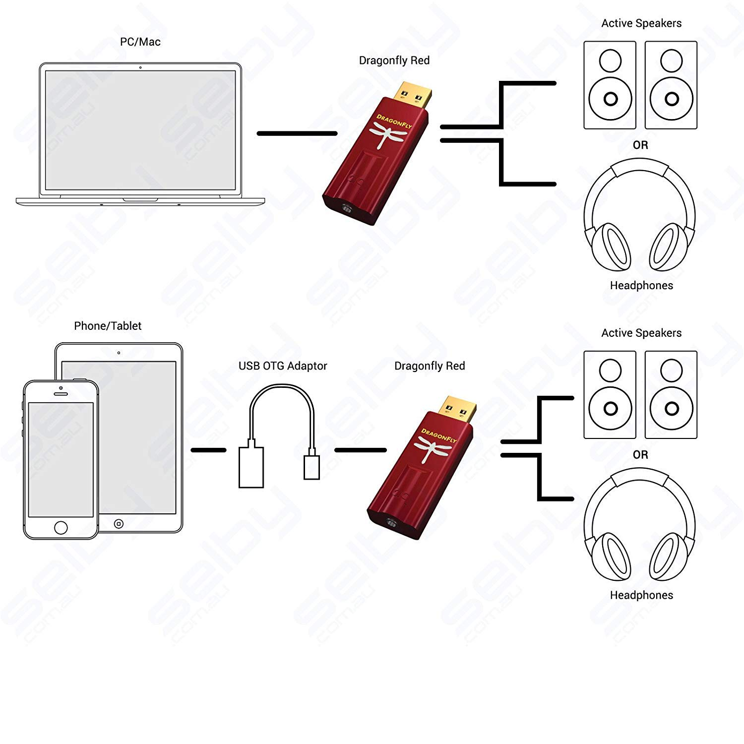 Audioquest Dragonfly Dac Usb Digital Audio Converter Red Amazon Lockin Amplifier Model 186a For Sale Electroniccircuitsdiagrams Tv