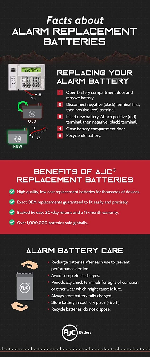 This is an AJC Brand Replacement Ademco Vista 10SE 12V 4.5Ah Alarm Battery