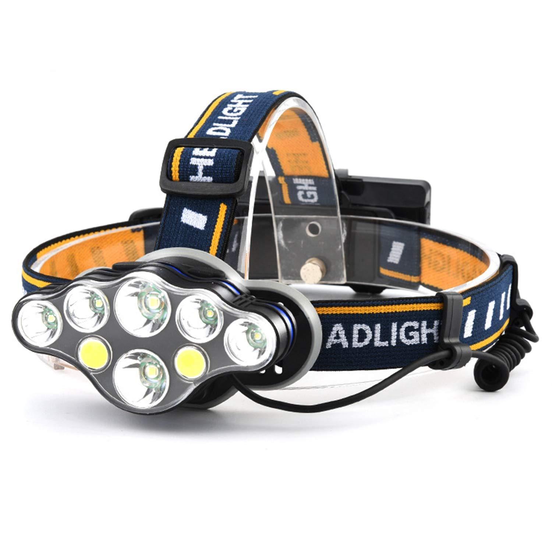 EFGS Stirnlampe LED, Kopflampe Wasserdicht, USB Wiederaufladbare Einstelllbare Eingebauter Akku, Stirnleuchte Für Retten/Camping/Angeln
