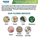 VEVA Premium Vacuum Filter Set with 6 Allergen, 6