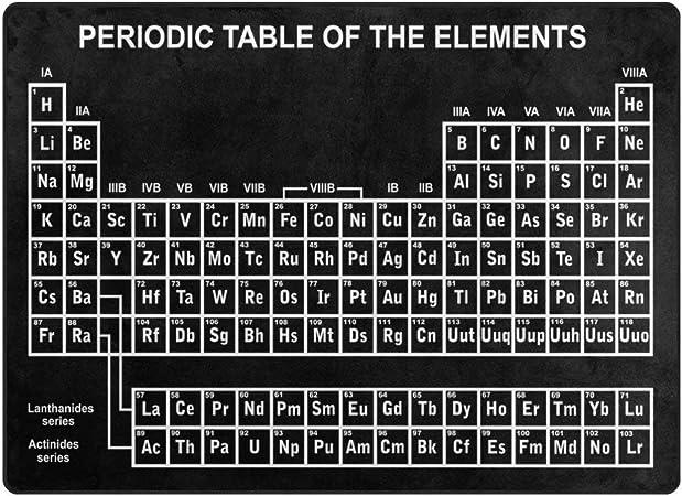 VLOOQ HX Tabla periódica de Elementos Área Alfombra Sala de