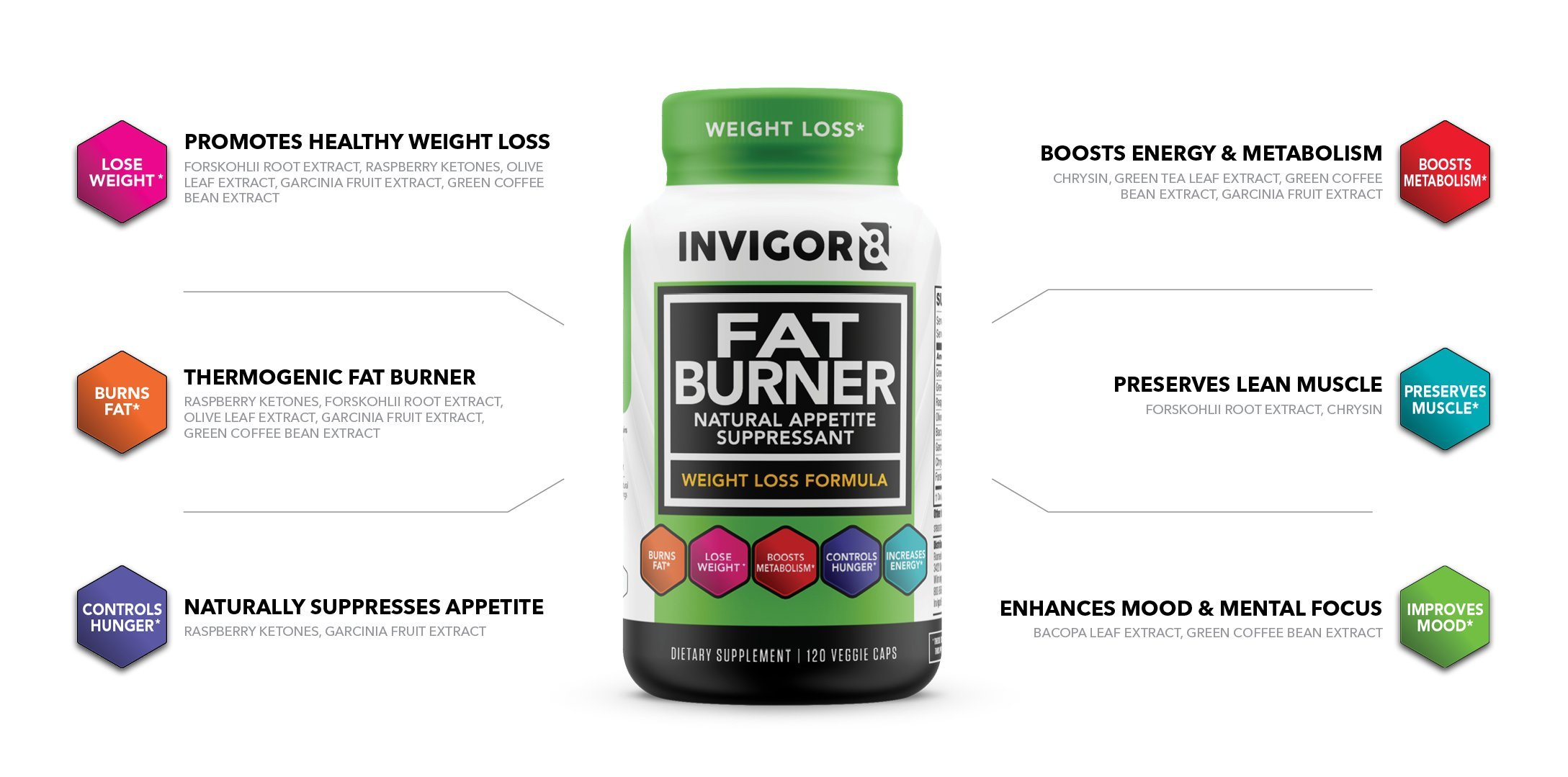 INVIGOR8 Fat Burner and Natural Appetite Suppressant – Healthy Weight Loss Formula and Thermogenic with Green Tea Leaf Extract (3-Pack 90 Day Supply)… by BRL Sports Nutrition (Image #2)