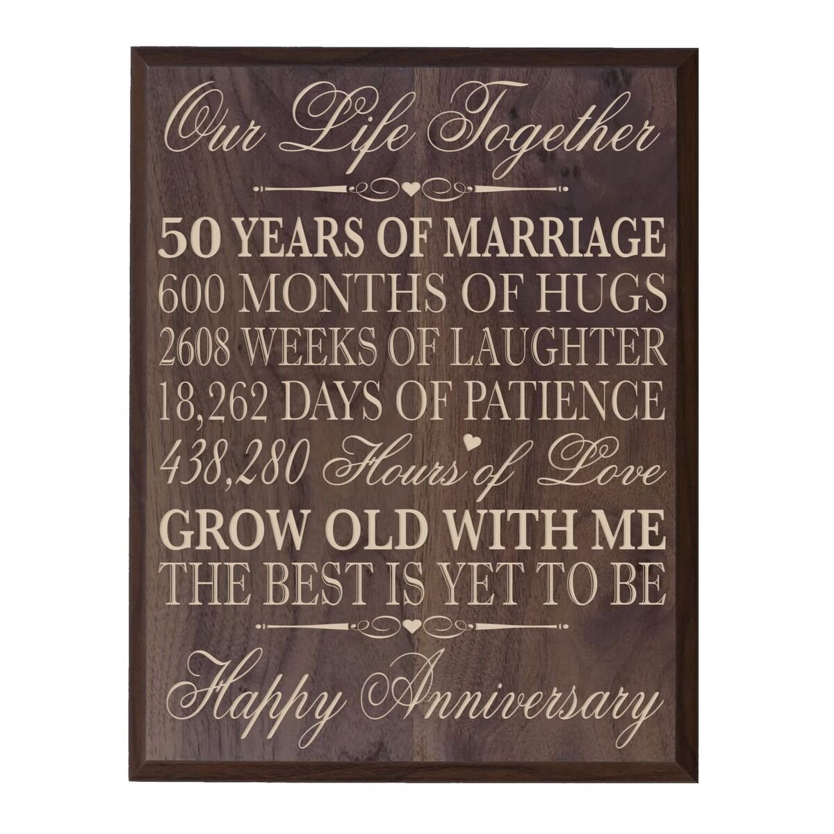 LifeSong Milestones 50th Wedding Anniversary Wall Plaque Gifts for Couple, 50th for Her,50th Wedding for Him 12'' W X 15'' H Wall Plaque (Grand Walnut)
