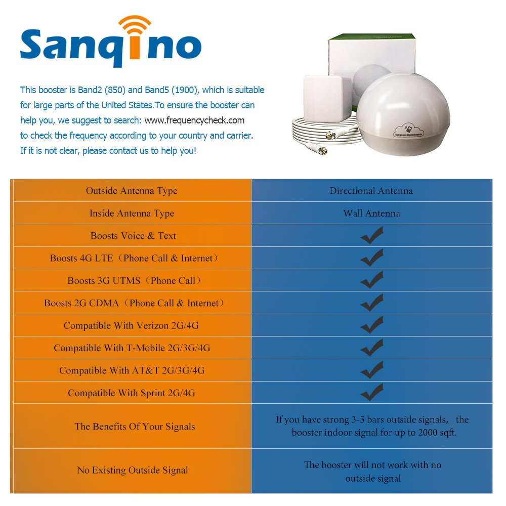 Sanqino Cell Phone Signal Booster for Home 2G/3G/4G Signal Repeater For Verizon Sprint T-mobile AT&T Cellular by SANQINO (Image #4)