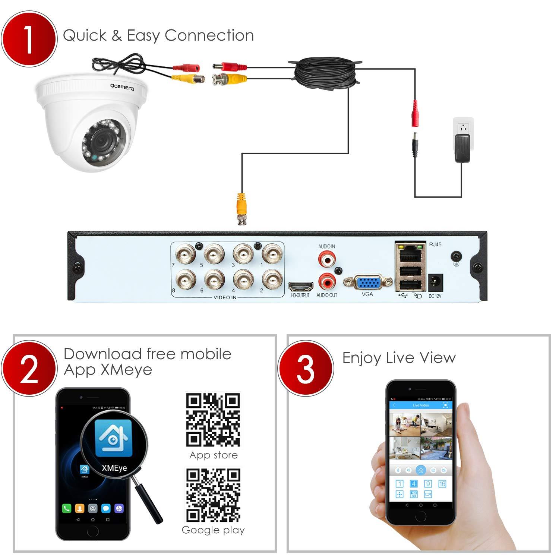 Q-camera 1080P CCTV Sistema de C/ámara de Vigilancia Grabadora DVR HD AHD de 8 Canales con 8Piezas 720P Bullet/&Dome C/ámara de Seguridad para Interiores y Exteriores Impermeables Visi/ón Nocturna