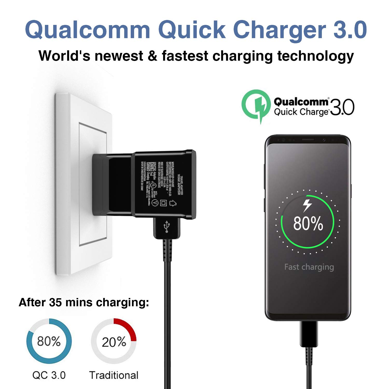 Google Pixel 2 Nexus 5X 6p Baoota Quick Charge 3.0,USB Type-C Cable with Adaptive Fast Wall Charger Compatible for Samsung Galaxy S8 S8 Plus S9 S9 Plus,LG G6 G5 V30 V20