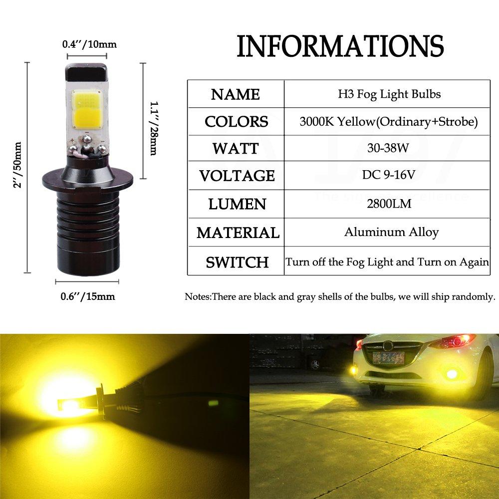 Amazon.com: H3 bombilla LED Niebla Luces Bombillas LED ...