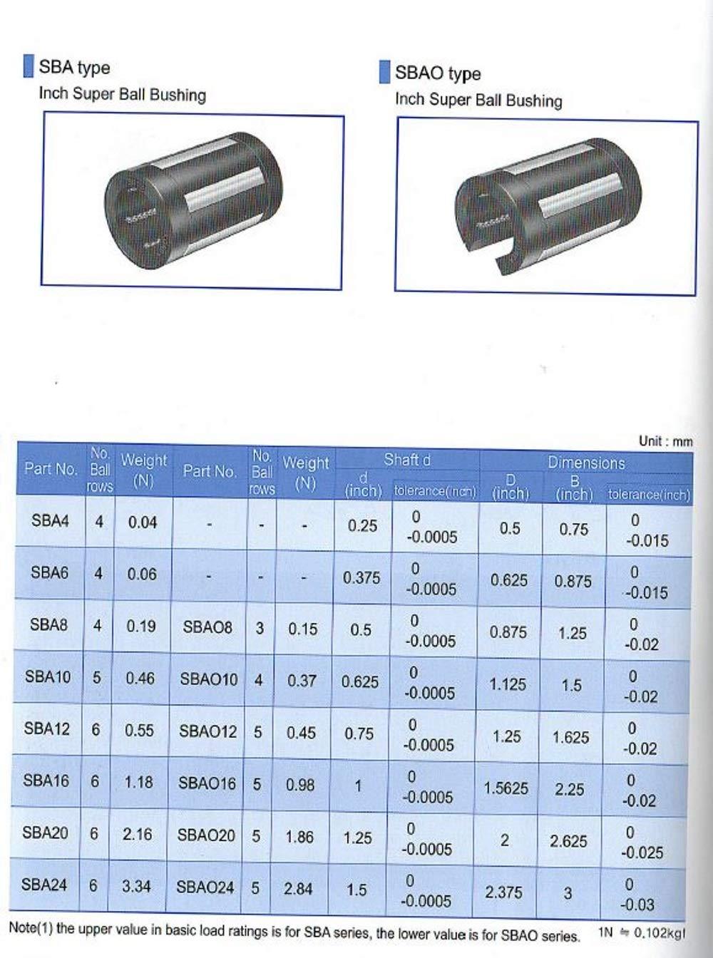 66 Coupling Outer Diameter:40 VXB Brand Japan MJC-40CSK-GR 15mm to 22mm Jaw-Type Flexible Coupling Coupling Bore 2 Diameter:22mm Coupling Length