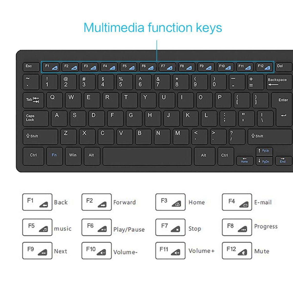 Amazon fenifox wireless keyboard with touchpad multi touch amazon fenifox wireless keyboard with touchpad multi touch whisper quiet typing and ultra slim compact for pc tablet windows black computers buycottarizona Image collections