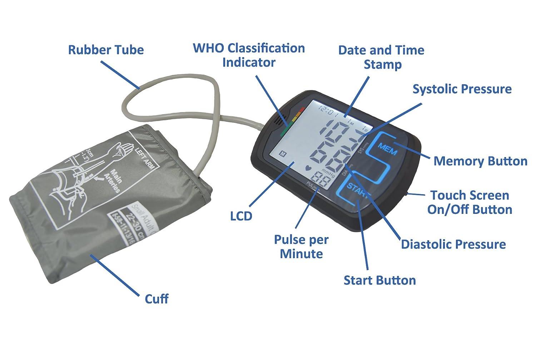 ObboMed MM-4750 Monitor de presión arterial digital de parte superior del brazo con función de voz, pantalla táctil: Amazon.es: Salud y cuidado personal