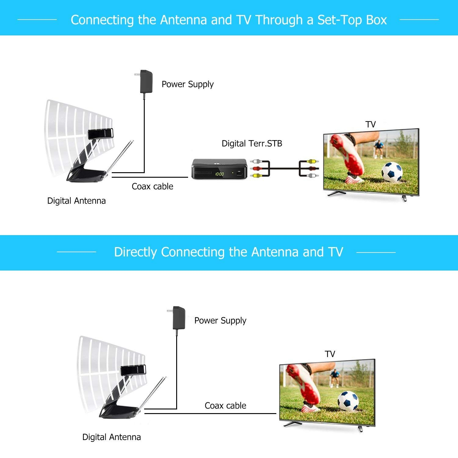 TV Antenna, Antenna TV Digital HD - Support All TV's 50 Miles High Definition 2018 Newest Amplifier Signal Booster for Digital Freeview by Elecwave (Image #2)