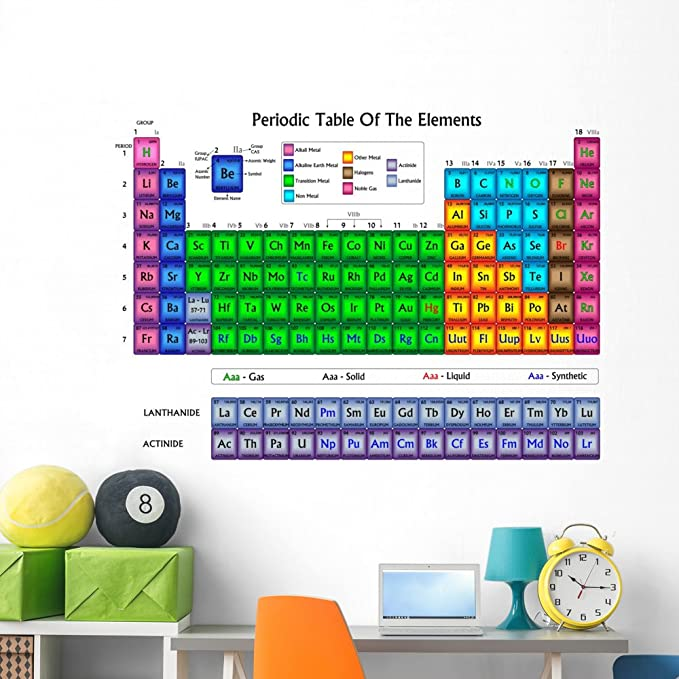 Amazon Wallmonkeys Periodic Table Elements Colors Wall Mural