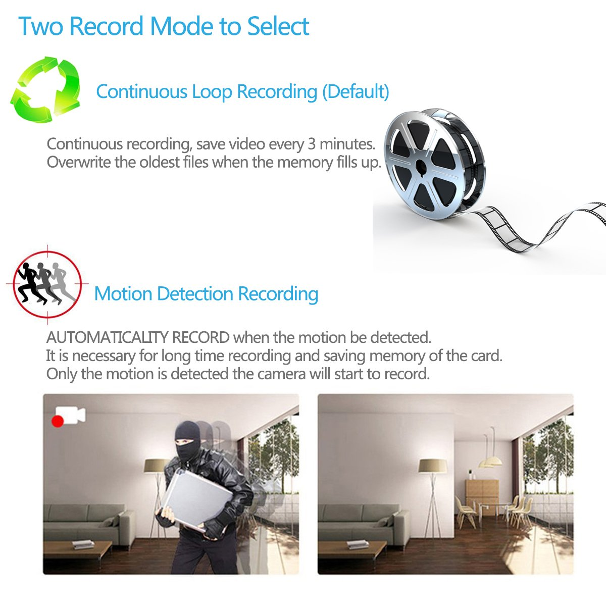 Dual USB Charger Camera, KAMRE 1080P Wall Charger Camera, Outlet Camera  Adapter with 32GB Internal Memory