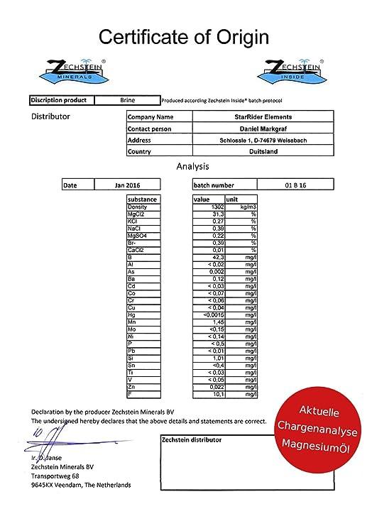 Zechstein - Aceite de magnesio con pulverizador de cristal: Amazon.es: Salud y cuidado personal