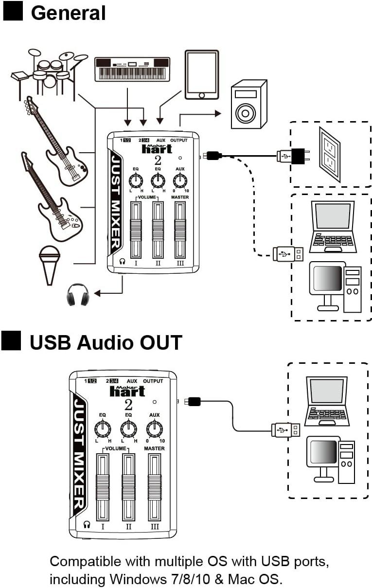 3,5 mm plus sortie audio USB Just Mix 2 Mixeur audio M/élangeur compact pour ordinateur de bureau st/ér/éo avec 3 entr/ées//2 sorties Argent