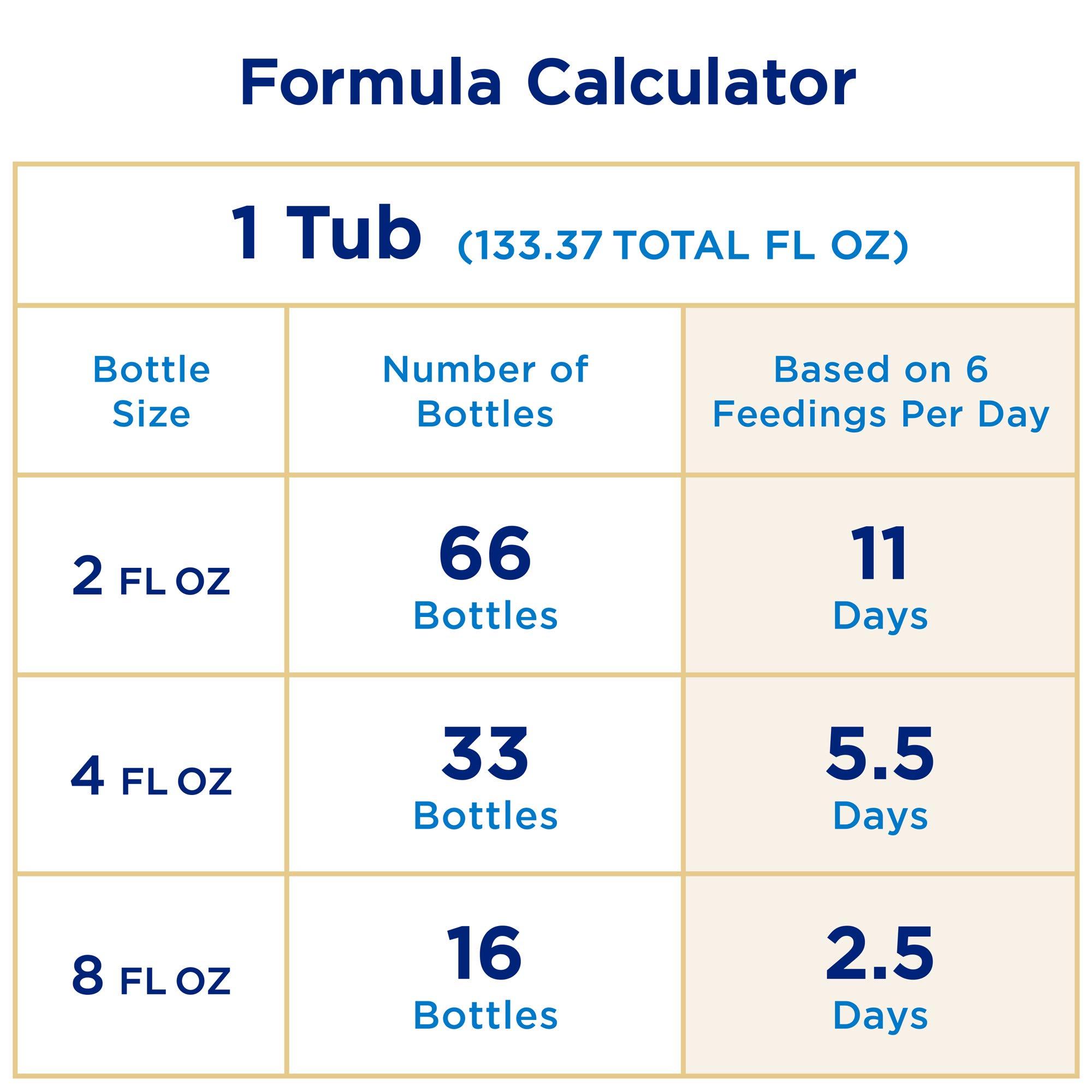 Enfamil NeuroPro Baby Formula Milk Powder, 20.7 Ounce (Pack of 6), Omega 3, Probiotics, Brain Support by Enfamil (Image #8)