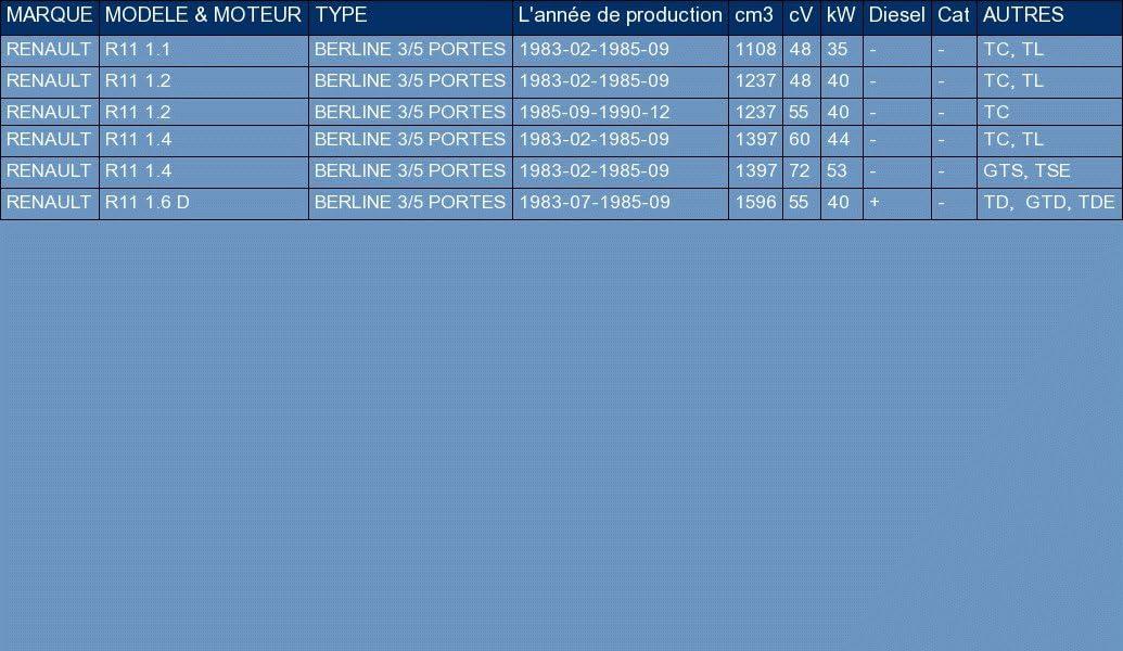 le kit dassemblage complet ETS-EXHAUST 51513 Silencieux arriere pour R11 1.1 1.2 1.4 1.6 D BERLINE 3//5 PORTES 48//55//60//72hp 1983-1990